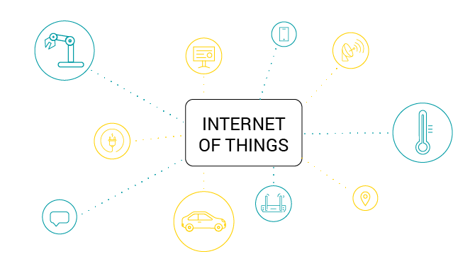 What is IoT? A Simple Explanation of the Internet of Things