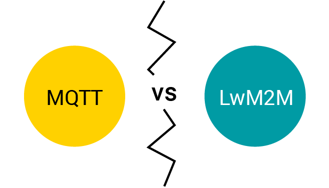 MQTT vs LwM2M—What's the Difference? Which One is Better for IoT