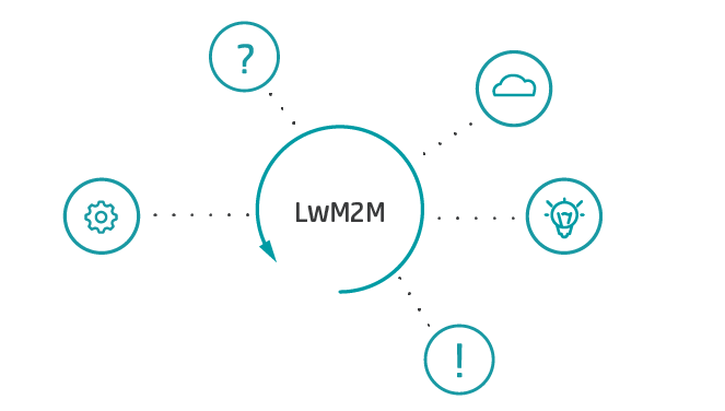 LwM2M — Lightweight M2M Standard — Protocol and its Benefits