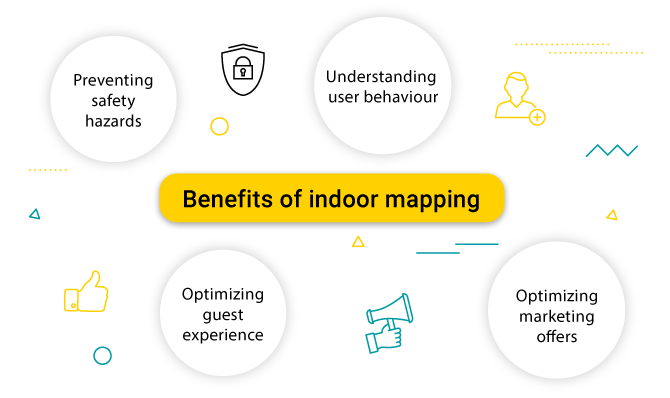 Benefits of Indoor mapping