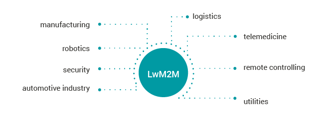 Universality of the LwM2M protocol