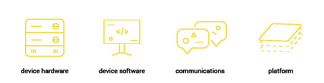 Các yếu tố chính của Hệ thống IoT
