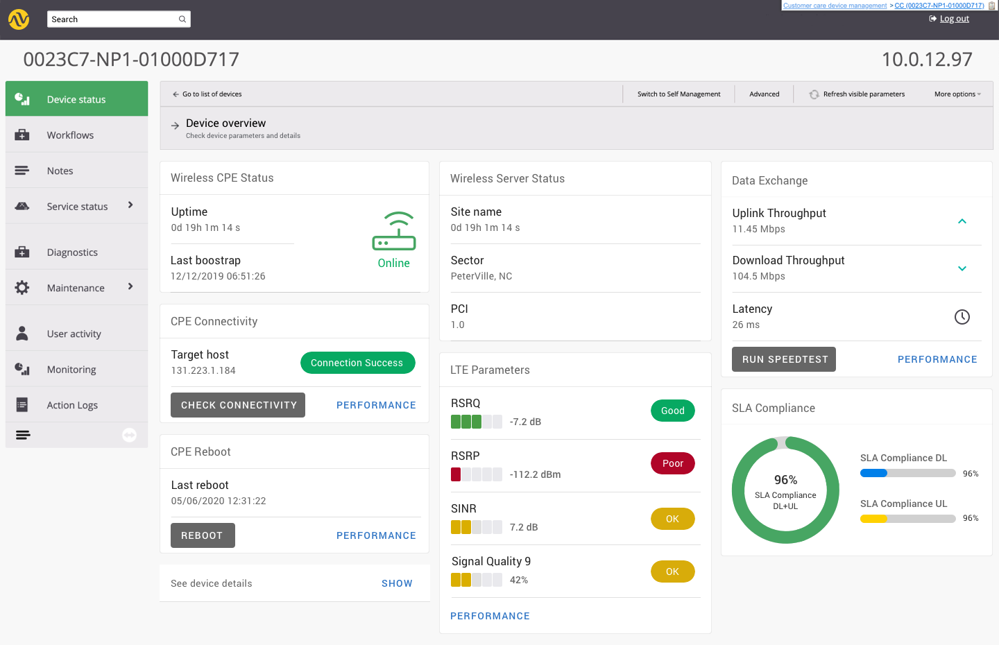 Unified Management Platform